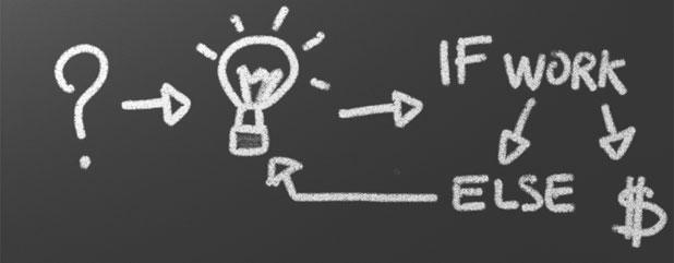 Tre måter å presentere din forretningside på