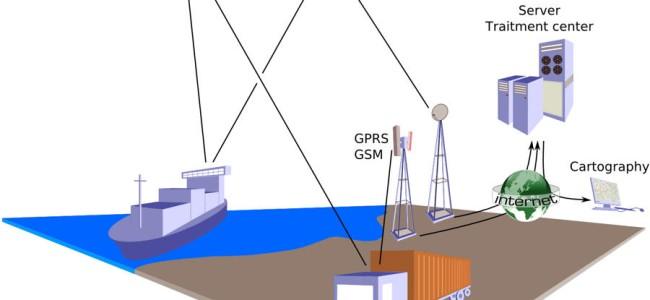 Yrkesbiler – er GPS sporing lovlig?