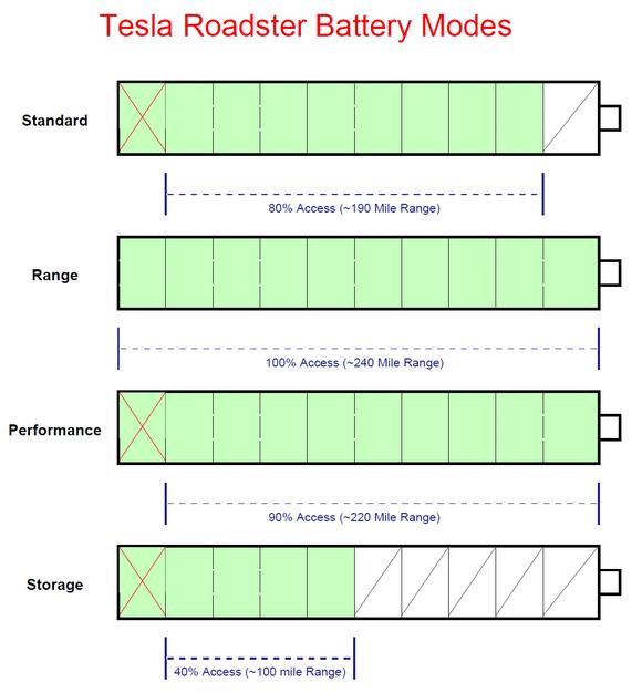 tesla-batteri-moduser