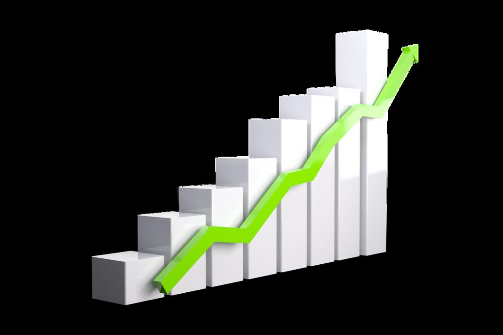 julehandel vekst rate